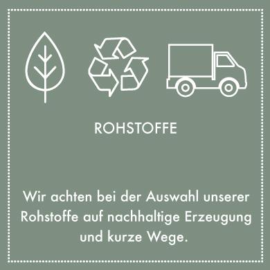 Nachhaltig01.jpg